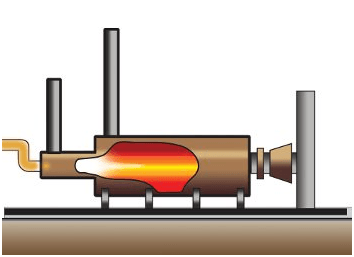 Process Heat Gas - Thermal Oxidizers figure