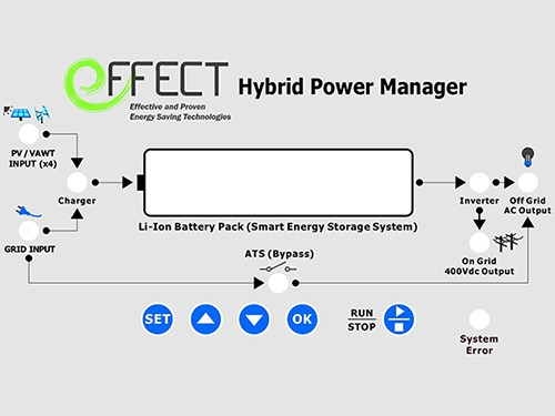 Hybrid Power Managers